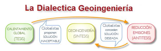 Dialectica Geoingenieria